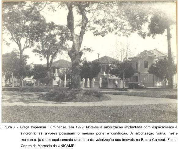 Praça Imprensa Fluminense, em 1929.