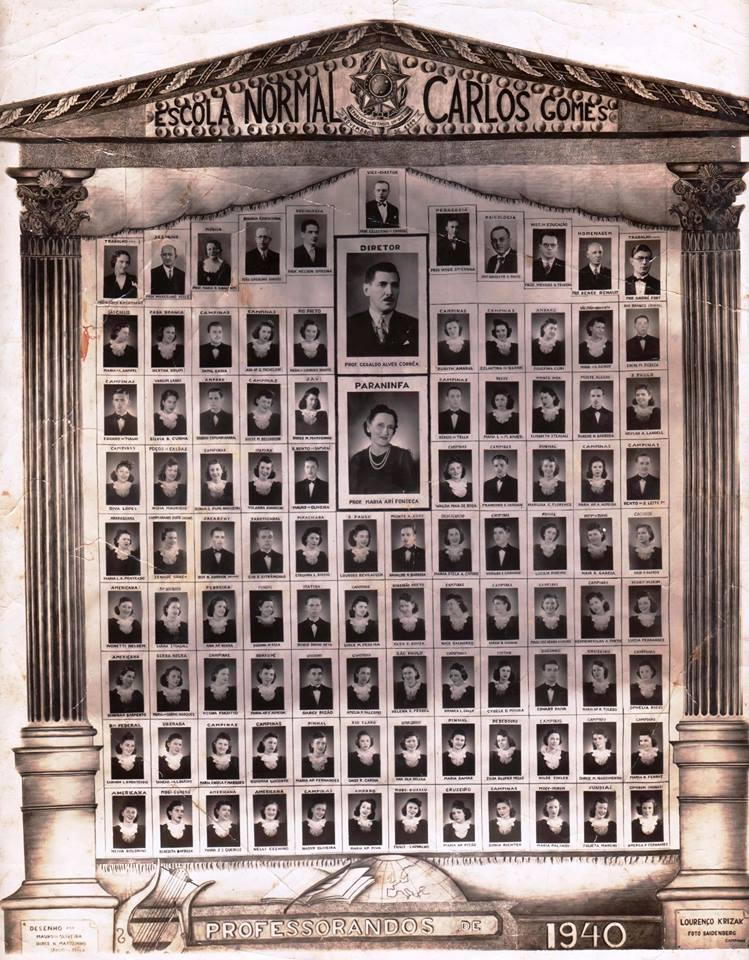 Professorandos de 1940.