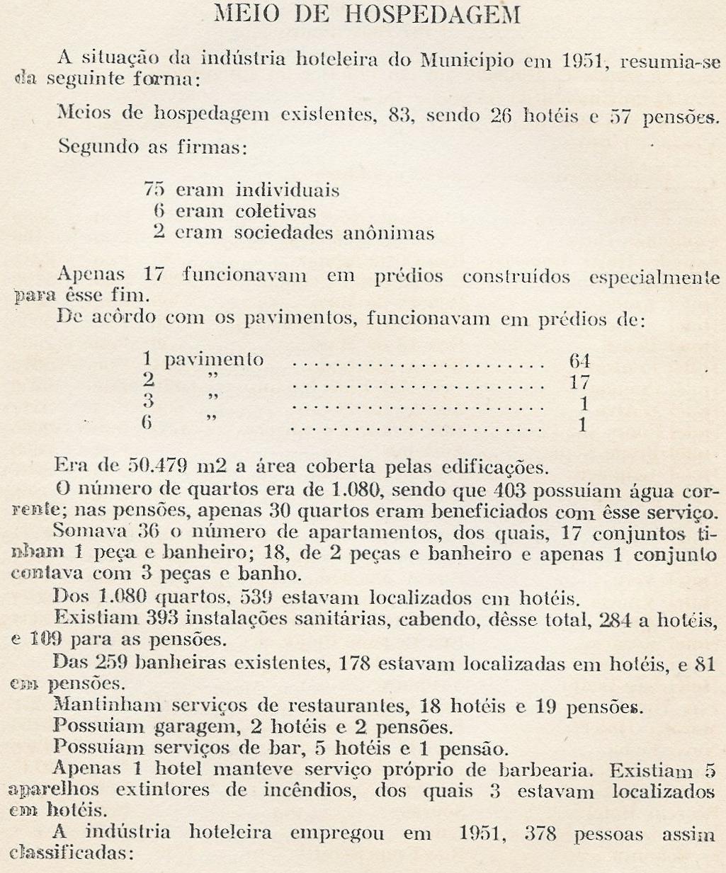 meio-de-hospedagem-1951-1